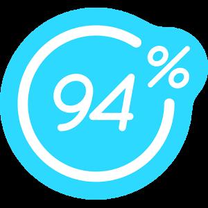 94-procenta